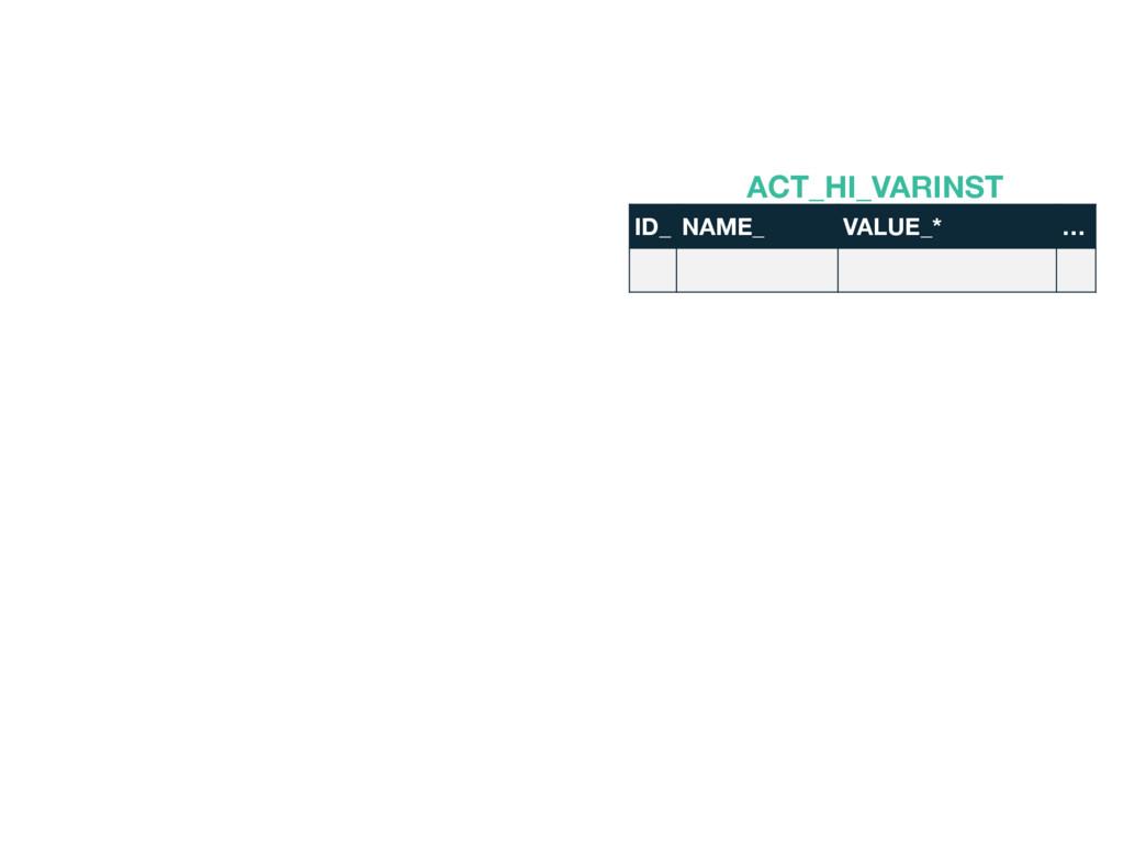 ID_ NAME_ VALUE_* … ACT_HI_VARINST