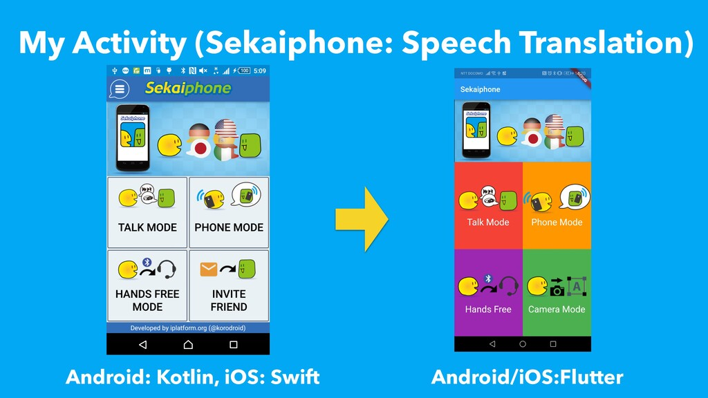 My Activity (Sekaiphone: Speech Translation) An...