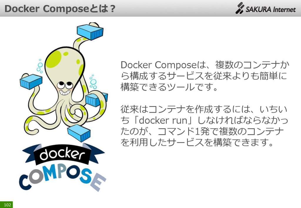 102 Docker Composeは、複数のコンテナか ら構成するサービスを従来よりも簡単に...