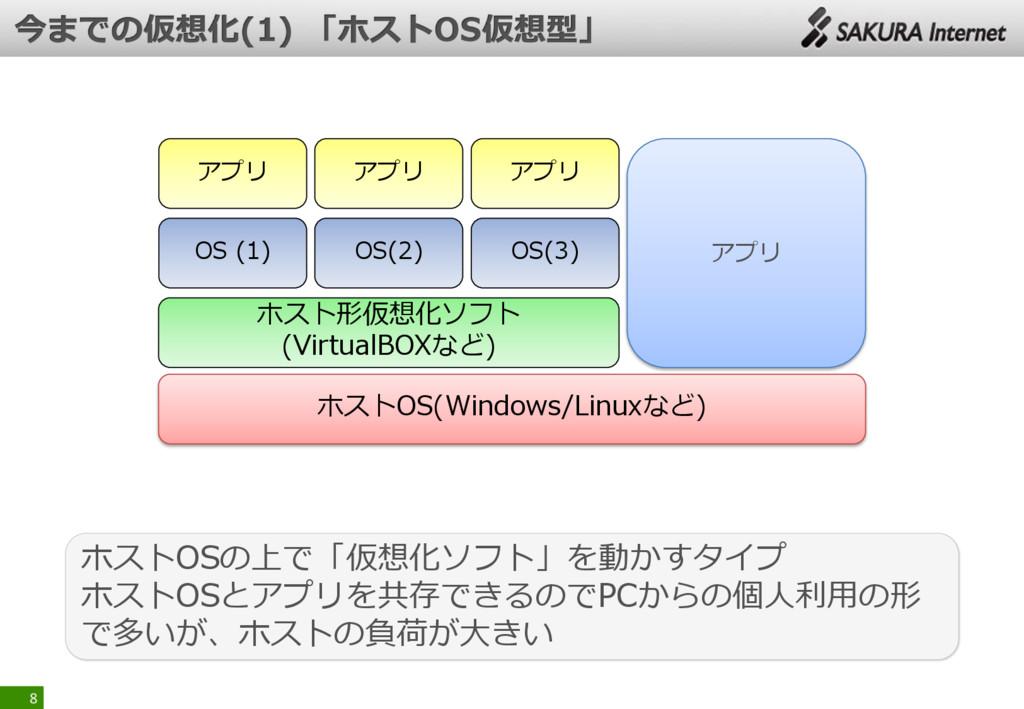 8 ホストOSの上で「仮想化ソフト」を動かすタイプ ホストOSとアプリを共存できるのでPCから...