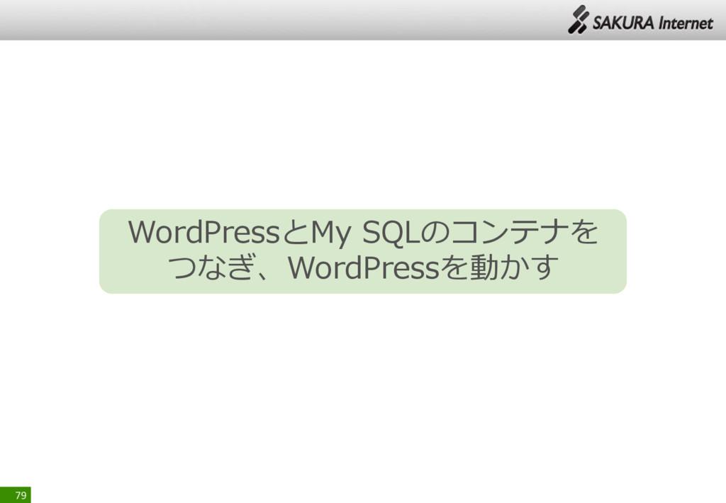 79 WordPressとMy SQLのコンテナを つなぎ、WordPressを動かす