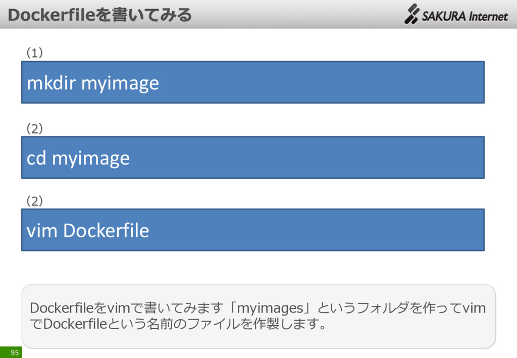 95 Dockerfileをvimで書いてみます「myimages」というフォルダを作ってvi...