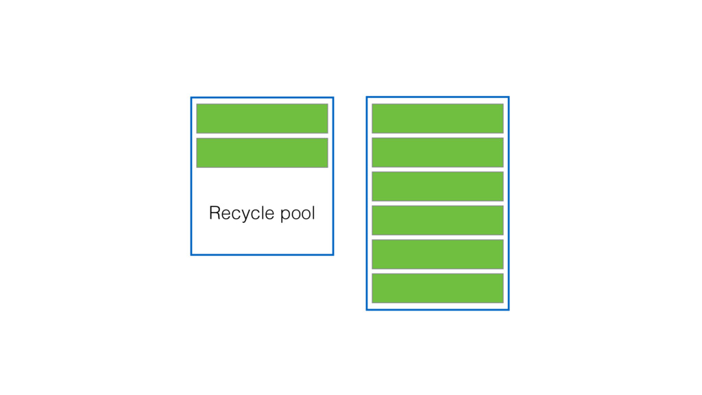 Recycle pool