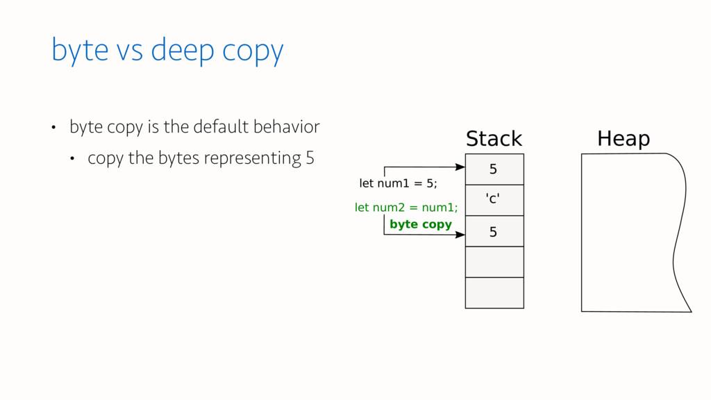 byte vs deep copy • byte copy is the default be...