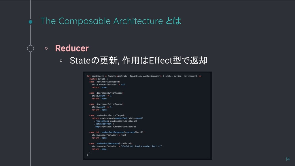 The Composable Architecture とは ◦ Reducer ▫ Stat...