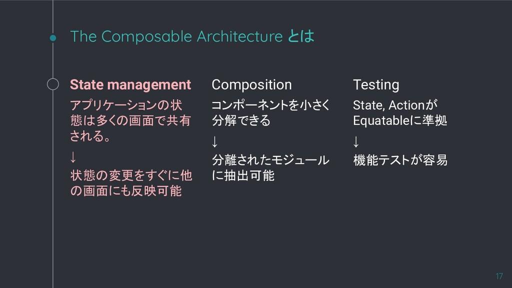 Composition コンポーネントを小さく 分解できる ↓ 分離されたモジュール に抽出可...