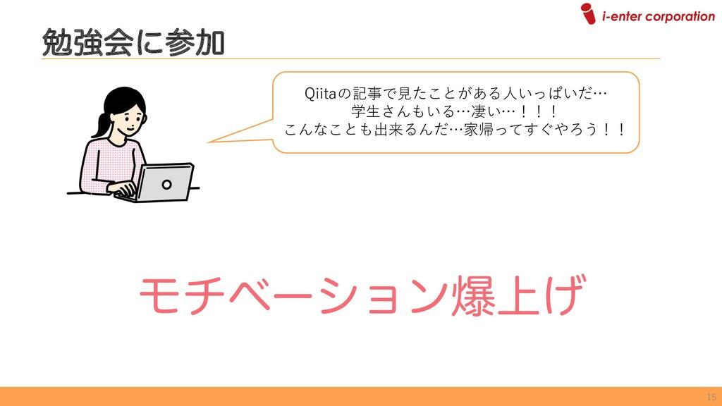 ษڧձʹՃ Qiitaの記事で⾒たことがある⼈いっぱいだ… 学⽣さんもいる…凄い…!!! こ...