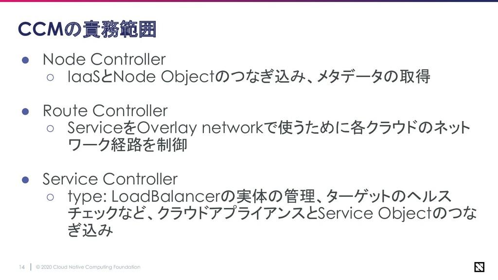 © 2020 Cloud Native Computing Foundation 14 CCM...