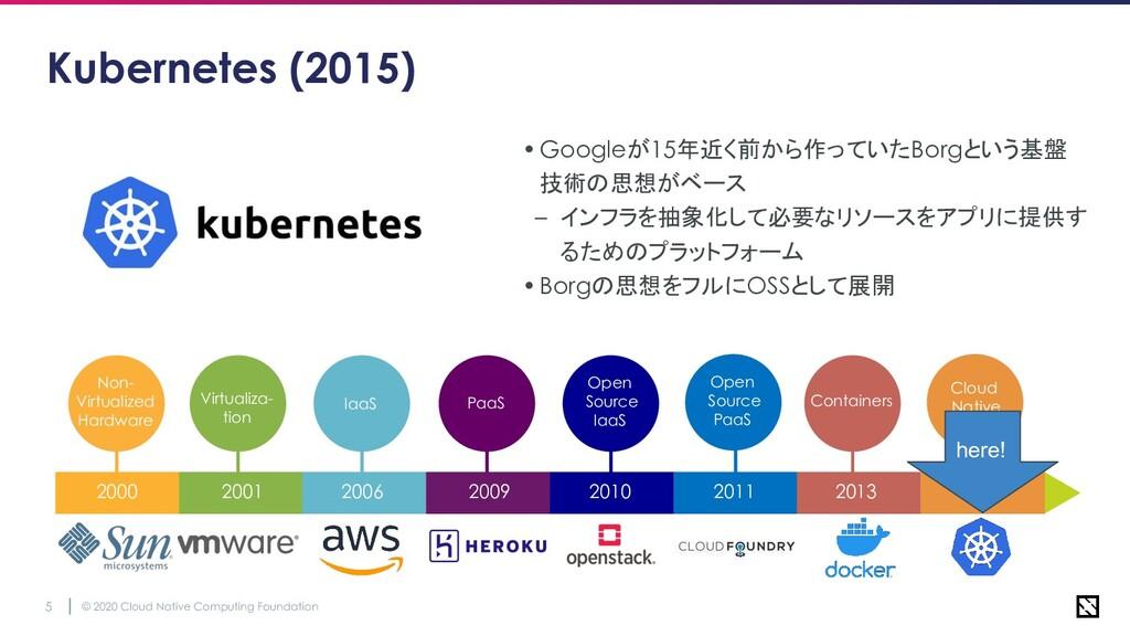 © 2020 Cloud Native Computing Foundation 5 Cont...