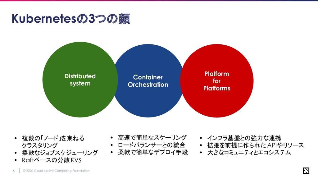© 2020 Cloud Native Computing Foundation 6 Mark...