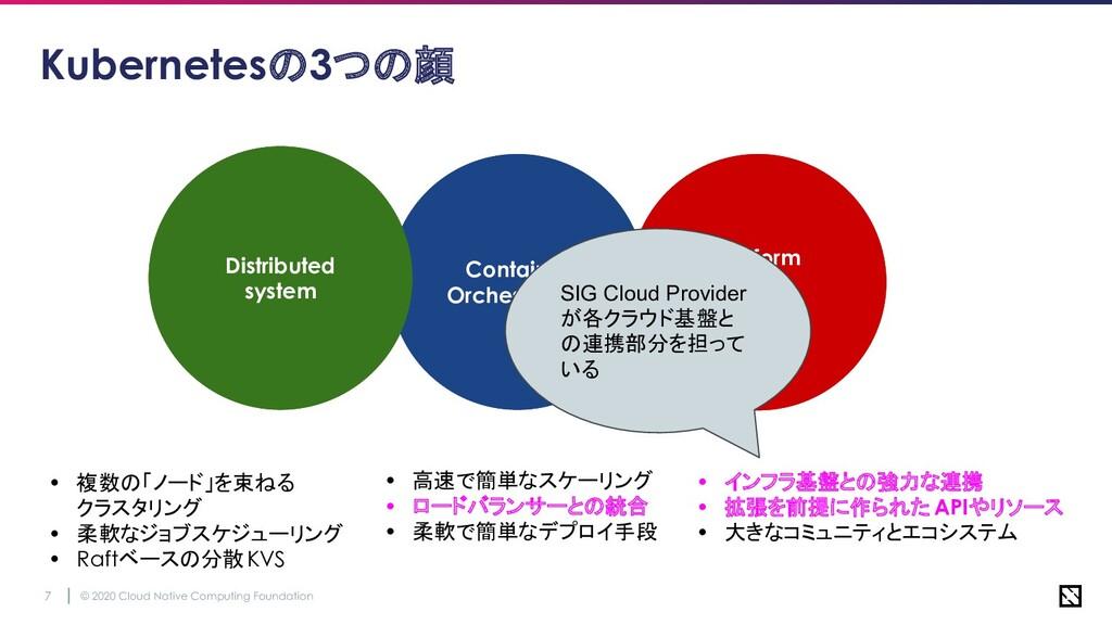 © 2020 Cloud Native Computing Foundation 7 Mark...