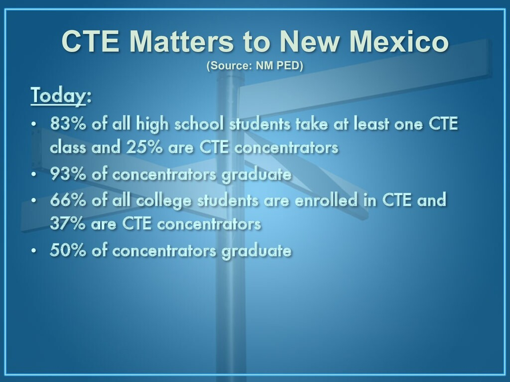 CTE Matters to New Mexico (Source: NM PED) Toda...