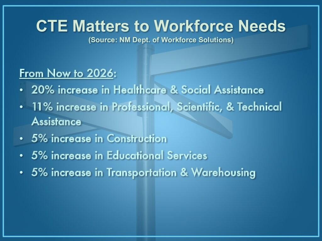CTE Matters to Workforce Needs (Source: NM Dept...
