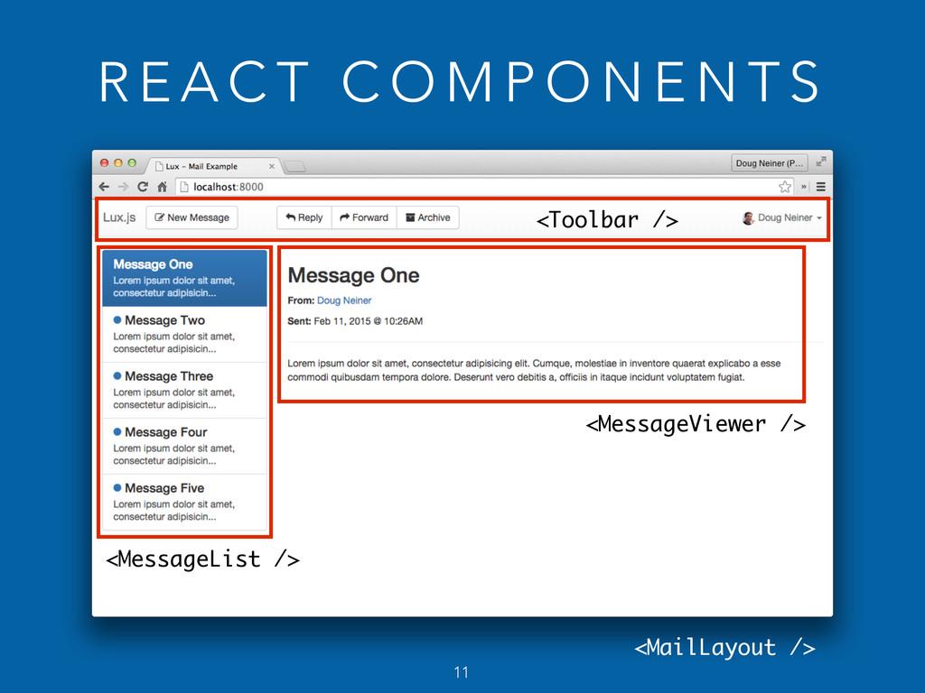 <MessageViewer /> <MessageList /> <Toolbar /> <...