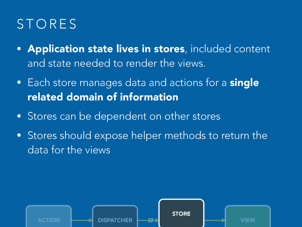S T O R E S • Application state lives in stores...