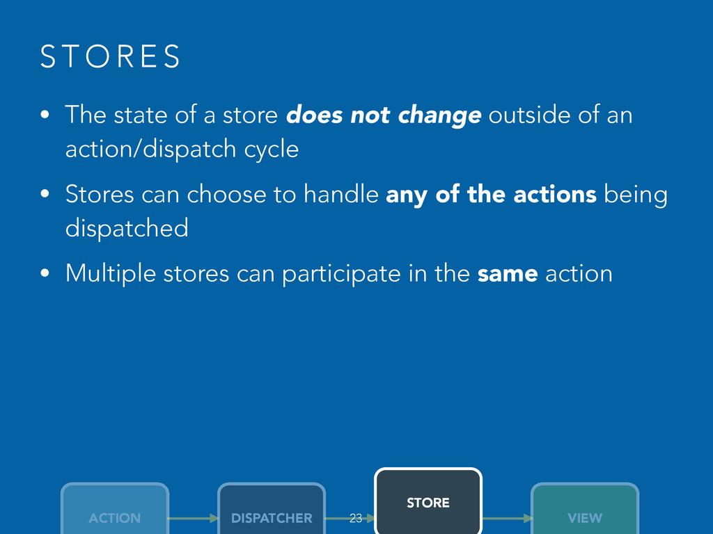 S T O R E S • The state of a store does not cha...