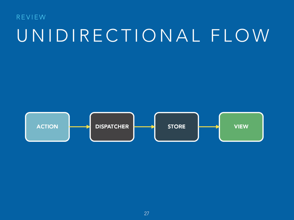 React, Unidirectional Data Flow, and You   Speaker Deck