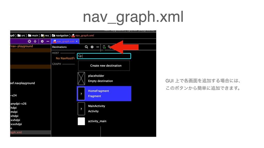 nav_graph.xml GUI ্Ͱ֤ը໘ΛՃ͢Δ߹ʹɺ ͜ͷϘλϯ͔Β؆୯ʹՃͰ...