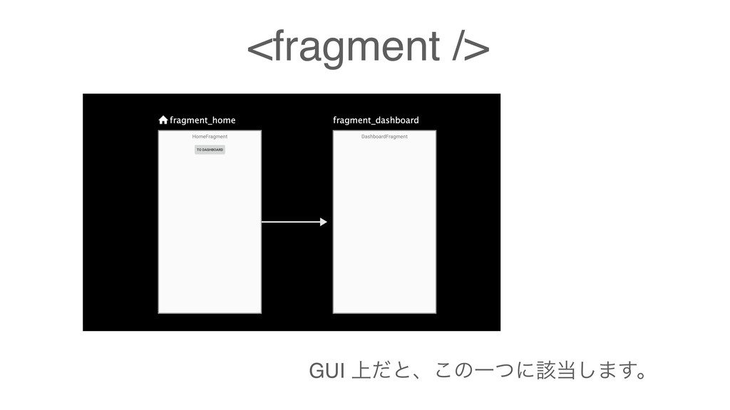 <fragment /> GUI ্ͩͱɺ͜ͷҰͭʹ֘͠·͢ɻ