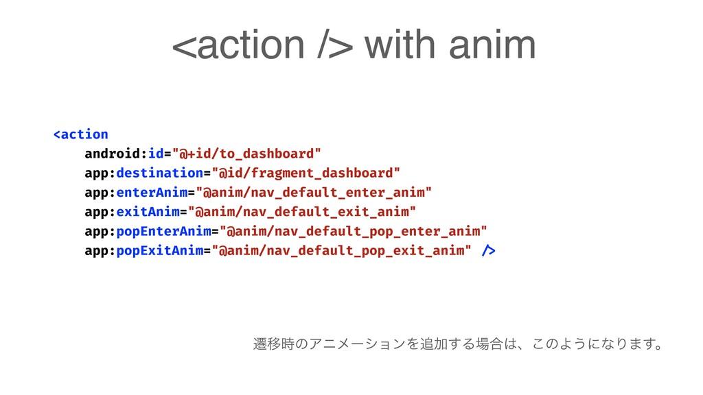 <action /> with anim ભҠͷΞχϝʔγϣϯΛՃ͢Δ߹ɺ͜ͷΑ͏ʹͳ...