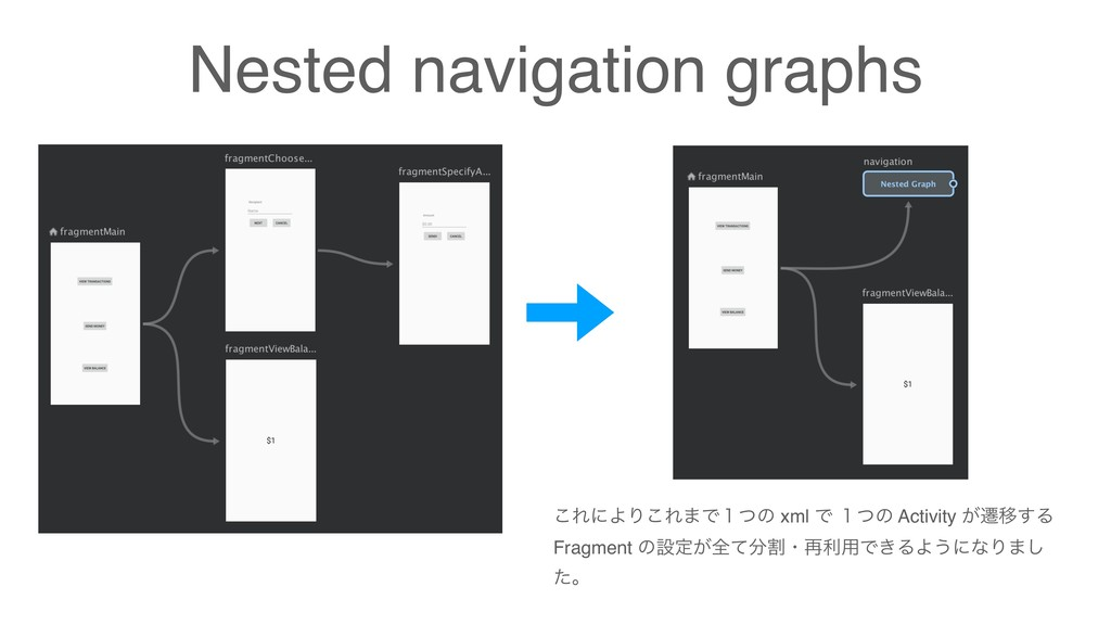 Nested navigation graphs ͜ΕʹΑΓ͜Ε·Ͱ̍ͭͷ xml Ͱ ̍ͭͷ...