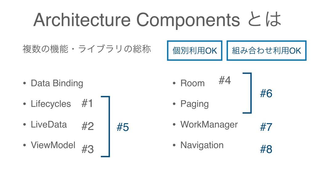 Architecture Components ͱ ෳͷػɾϥΠϒϥϦͷ૯শ • Dat...
