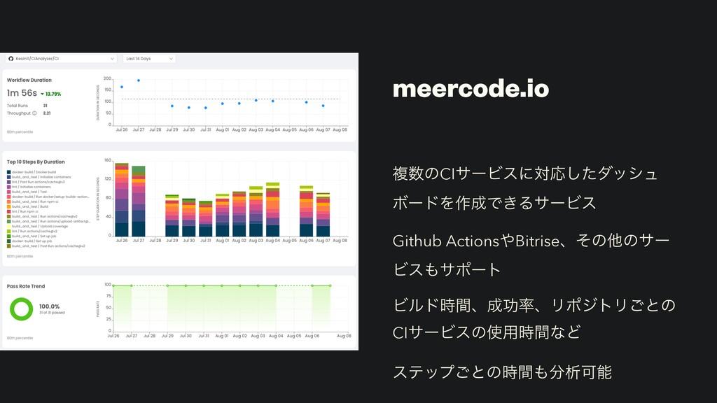 meercode.io ෳͷCIαʔϏεʹରԠͨ͠μογϡ ϘʔυΛ࡞Ͱ͖ΔαʔϏε   ...