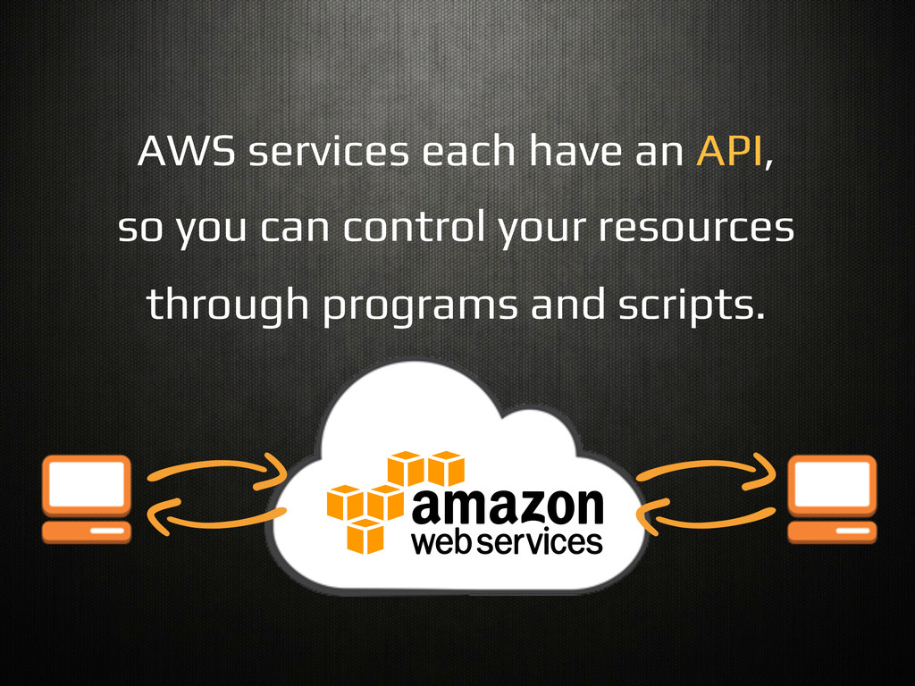 AWS services each have an API,! so you can cont...