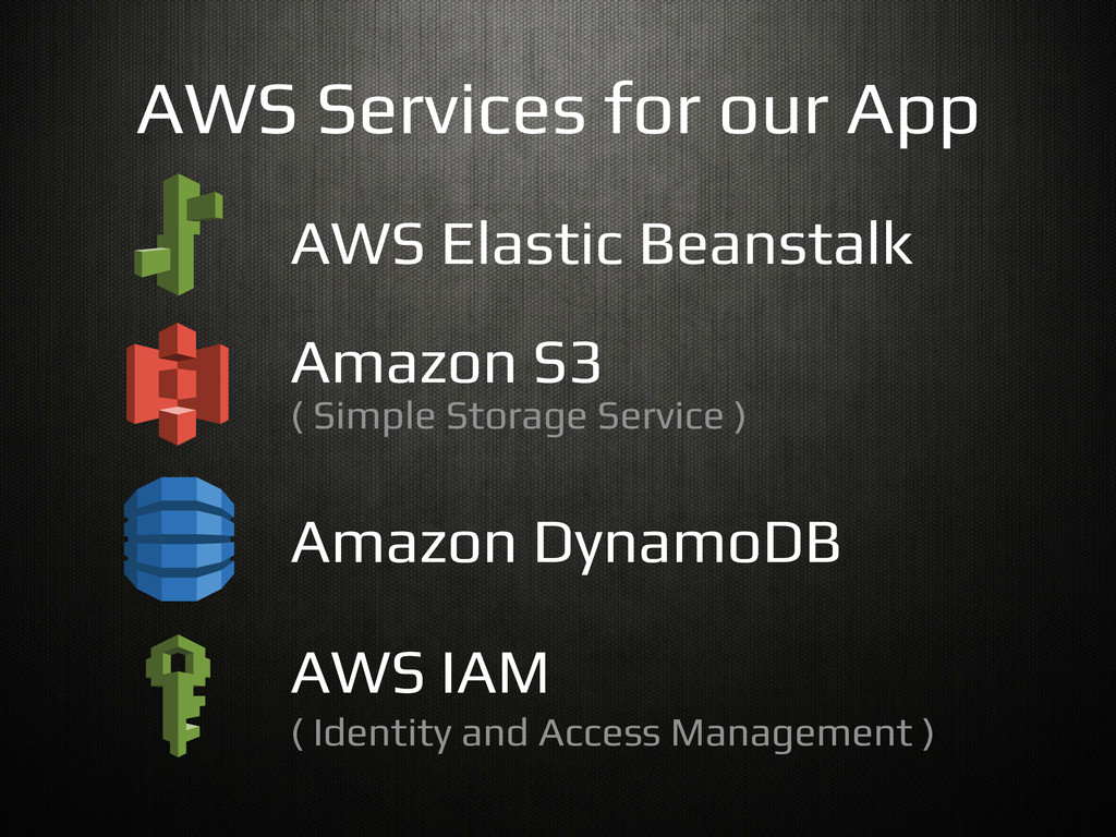 AWS Services for our App! $ $AWS Elastic Beanst...