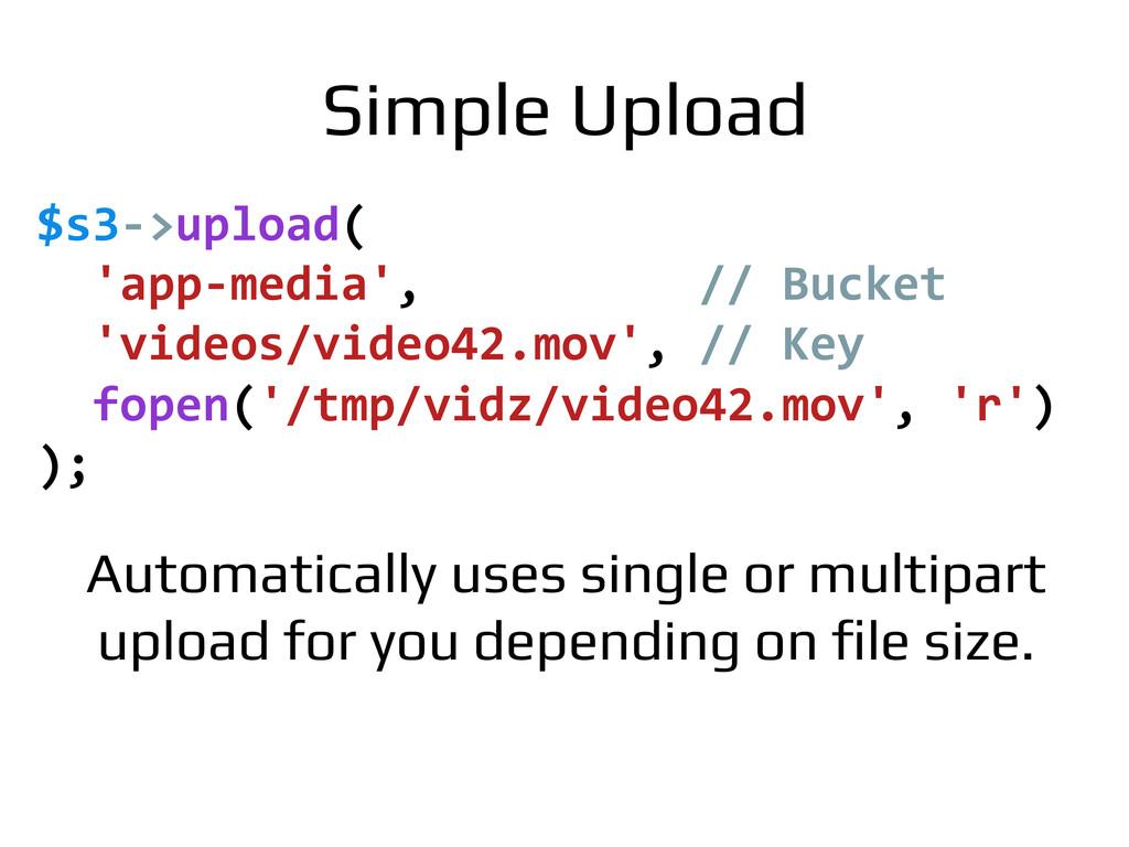 $s3-‐>upload(    'app-‐media', ...