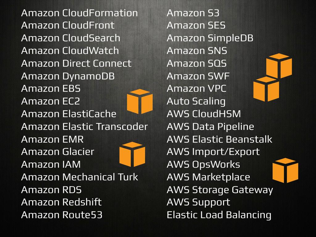 Amazon S3! Amazon SES! Amazon SimpleDB! Amazon ...