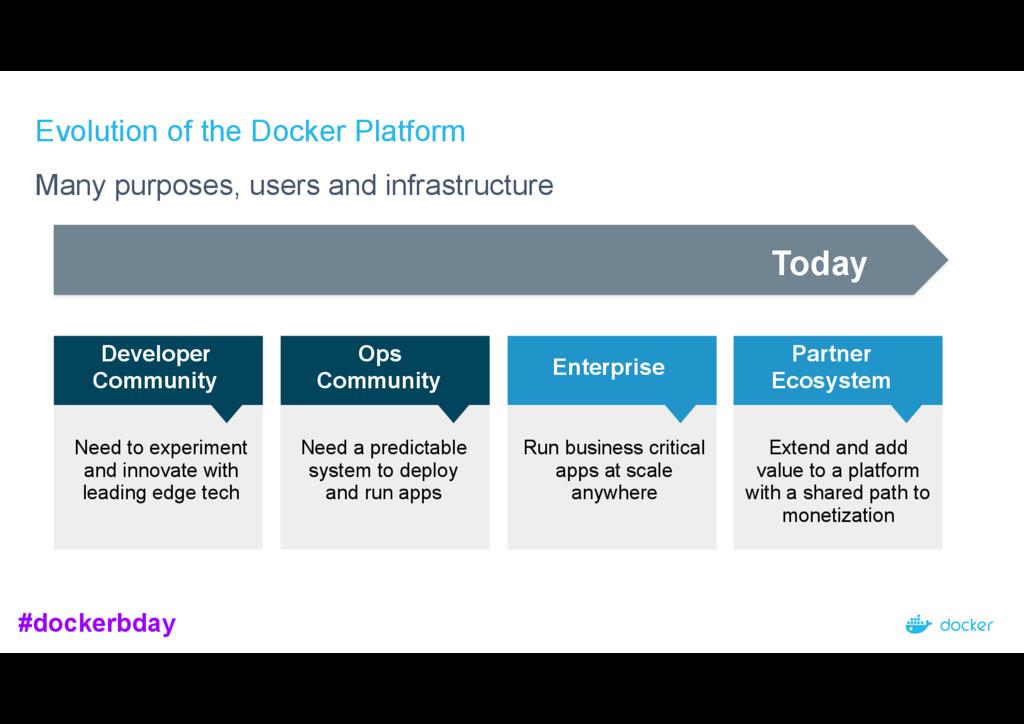 Evolution of the Docker Platform Many purposes,...