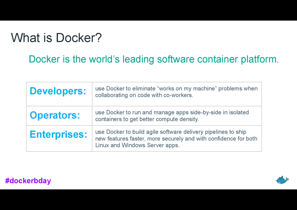 What is Docker? Docker is the world's leading s...