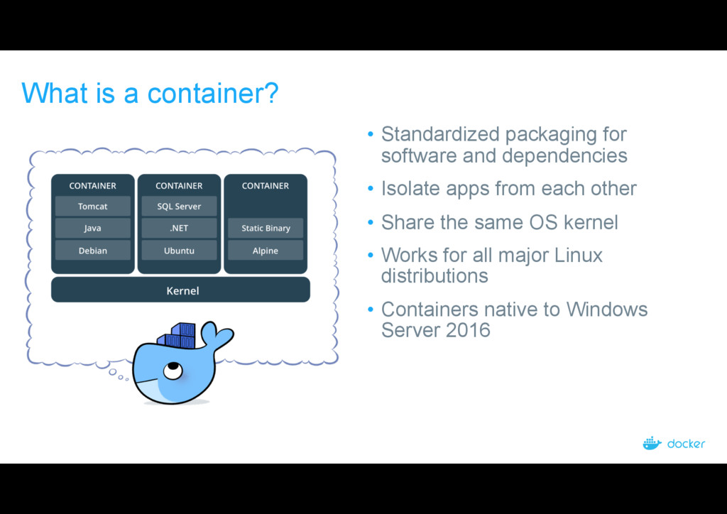 • Standardized packaging for software and depen...