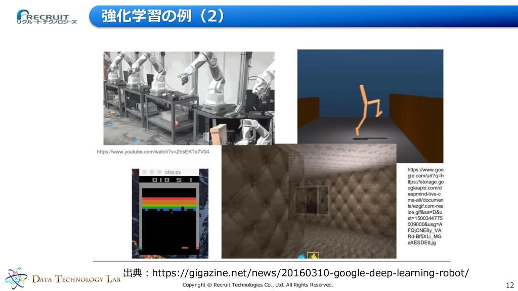 12 Copyright © Recruit Technologies Co., Ltd. A...
