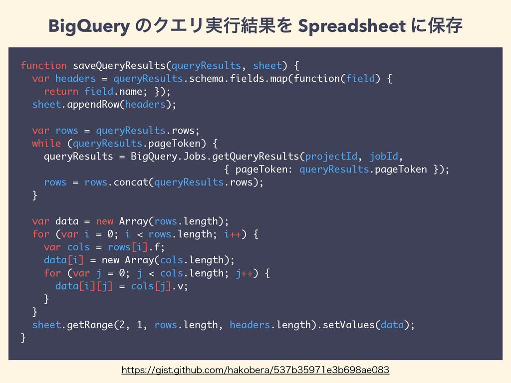 BigQuery ͷΫΤϦ࣮ߦ݁ՌΛ Spreadsheet ʹอଘ function sav...