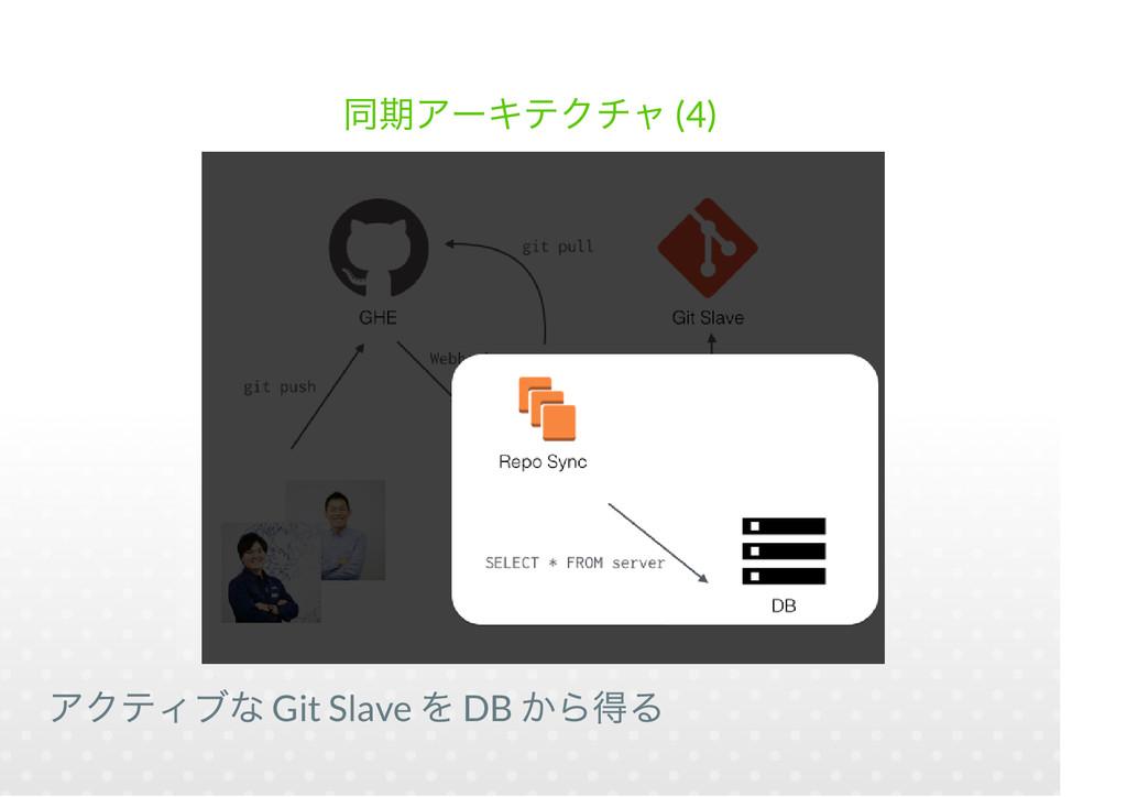 (4) Git Slave DB