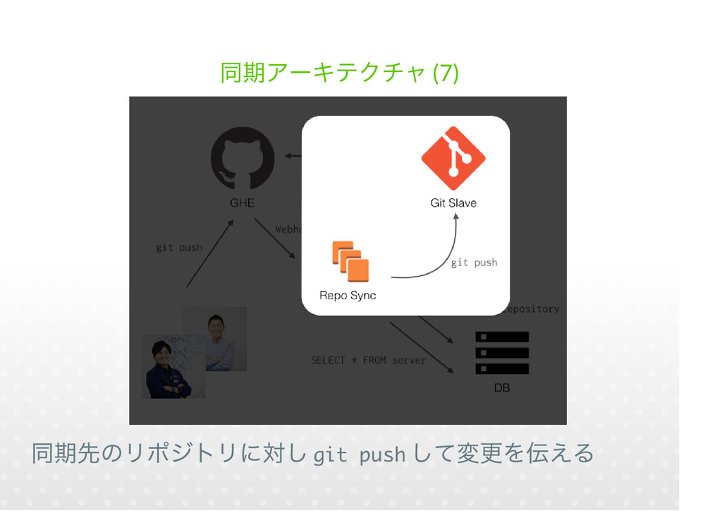 (7) git push