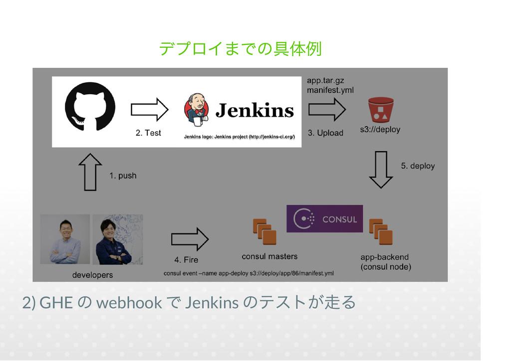 2) GHE webhook Jenkins