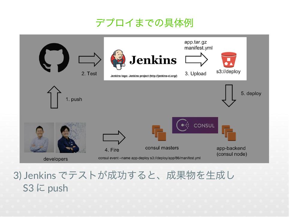 3) Jenkins S3 push