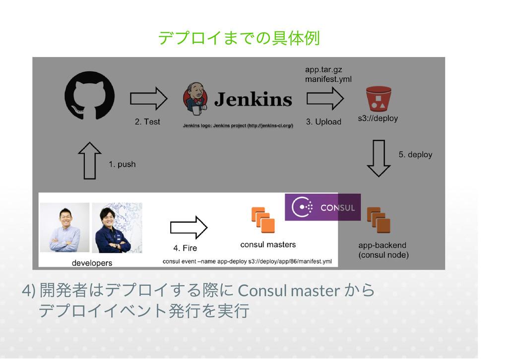 4) Consul master