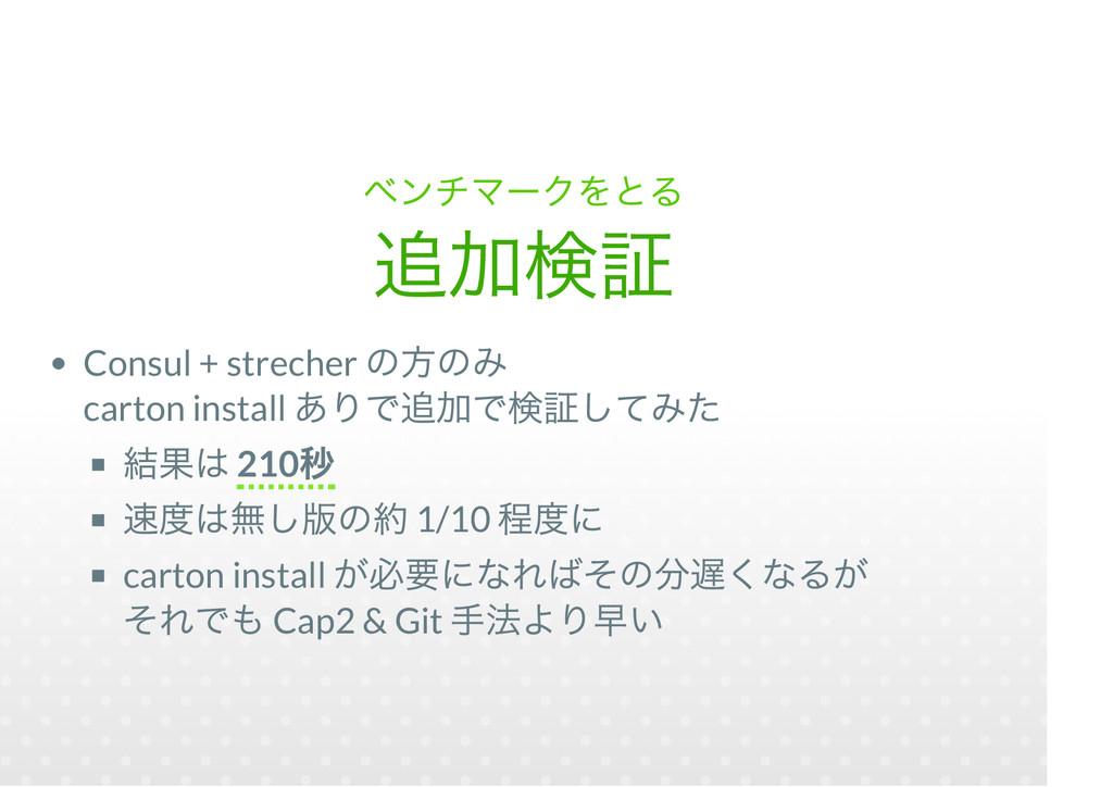 Consul + strecher carton install 210 1/10 carto...