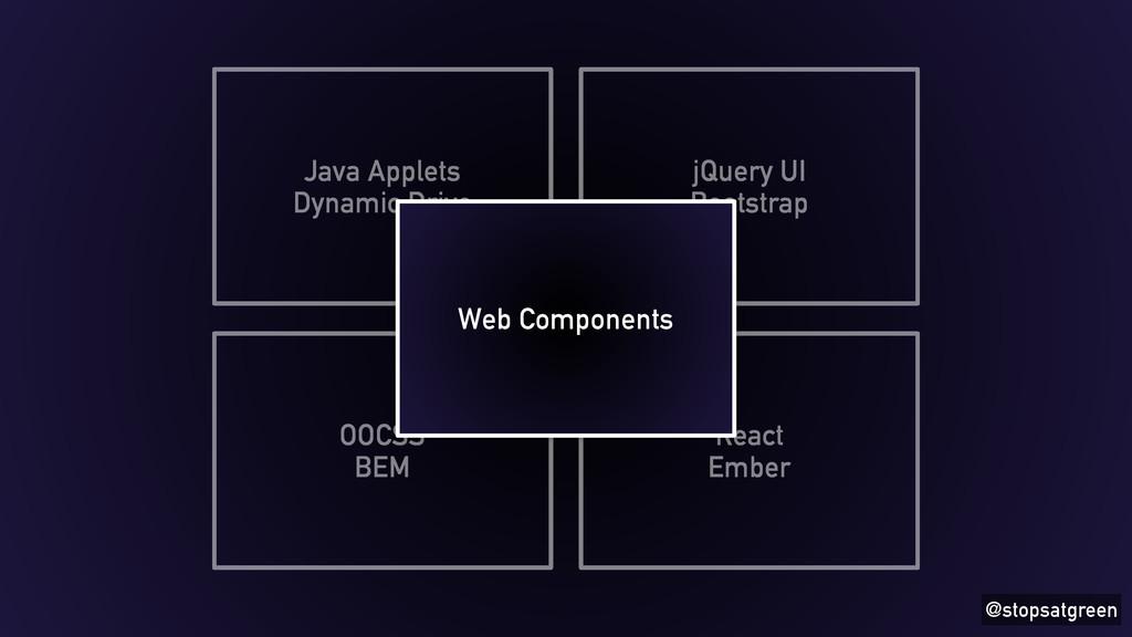 @stopsatgreen OOCSS BEM Java Applets Dynamic Dr...