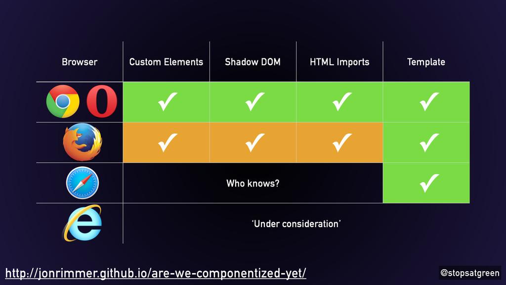 @stopsatgreen Browser Custom Elements Shadow DO...