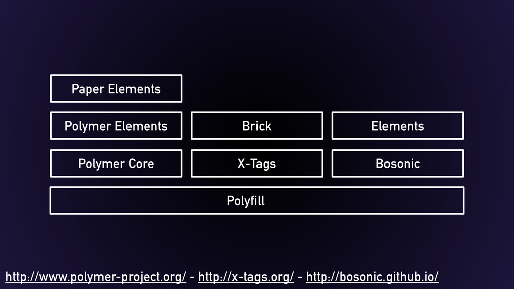 Polyfill Polymer Core X-Tags Bosonic Polymer El...