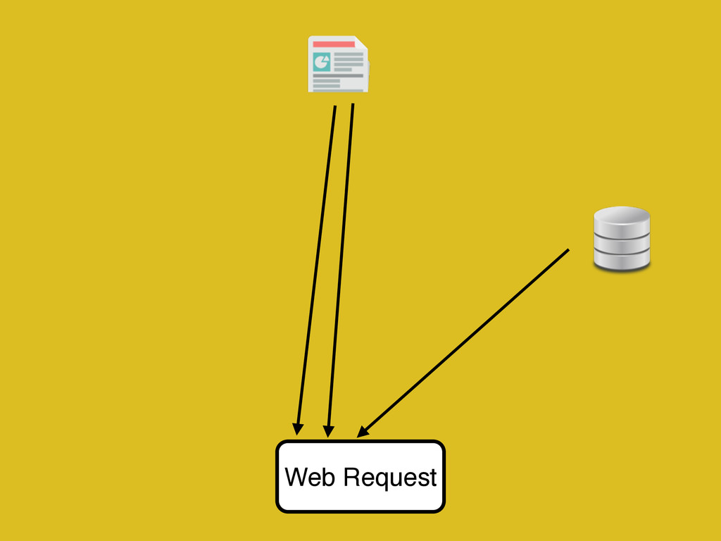 Web Request