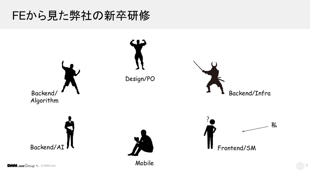 © DMM.com FEから見た弊社の新卒研修 Frontend/SM Backend/Inf...
