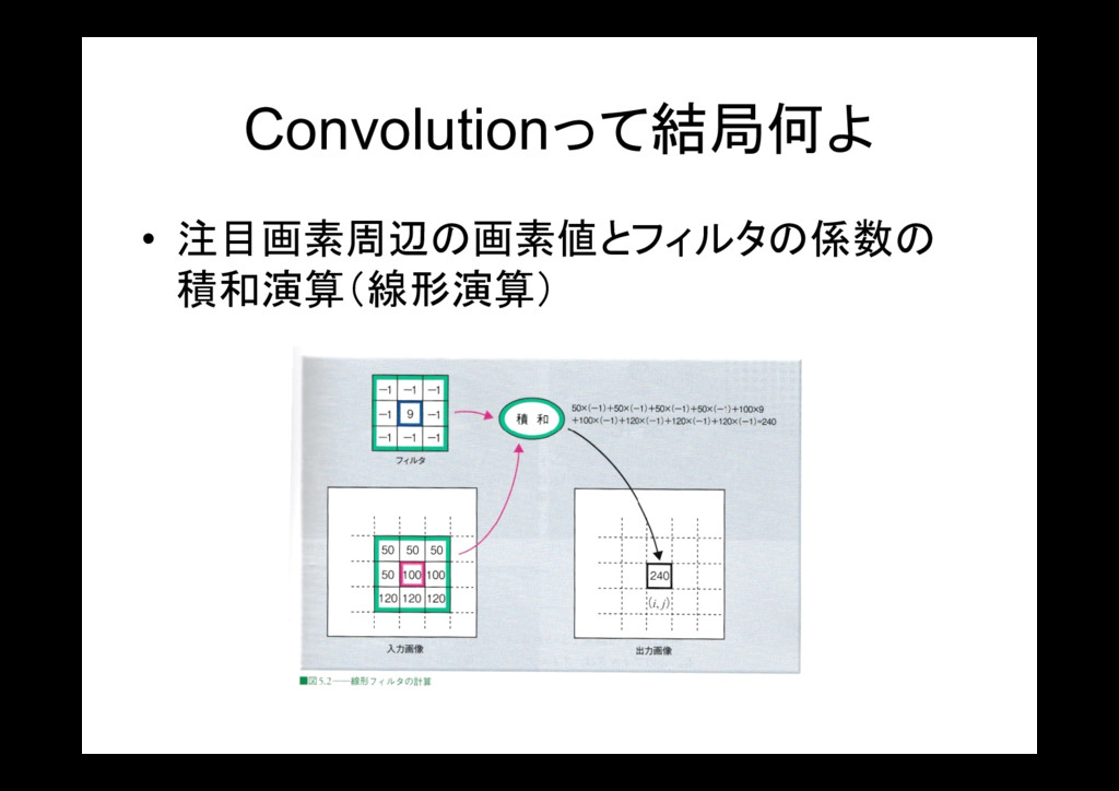 Convolutionって結局何よ • 注目画素周辺の画素値とフィルタの係数の 積和演算(線形...