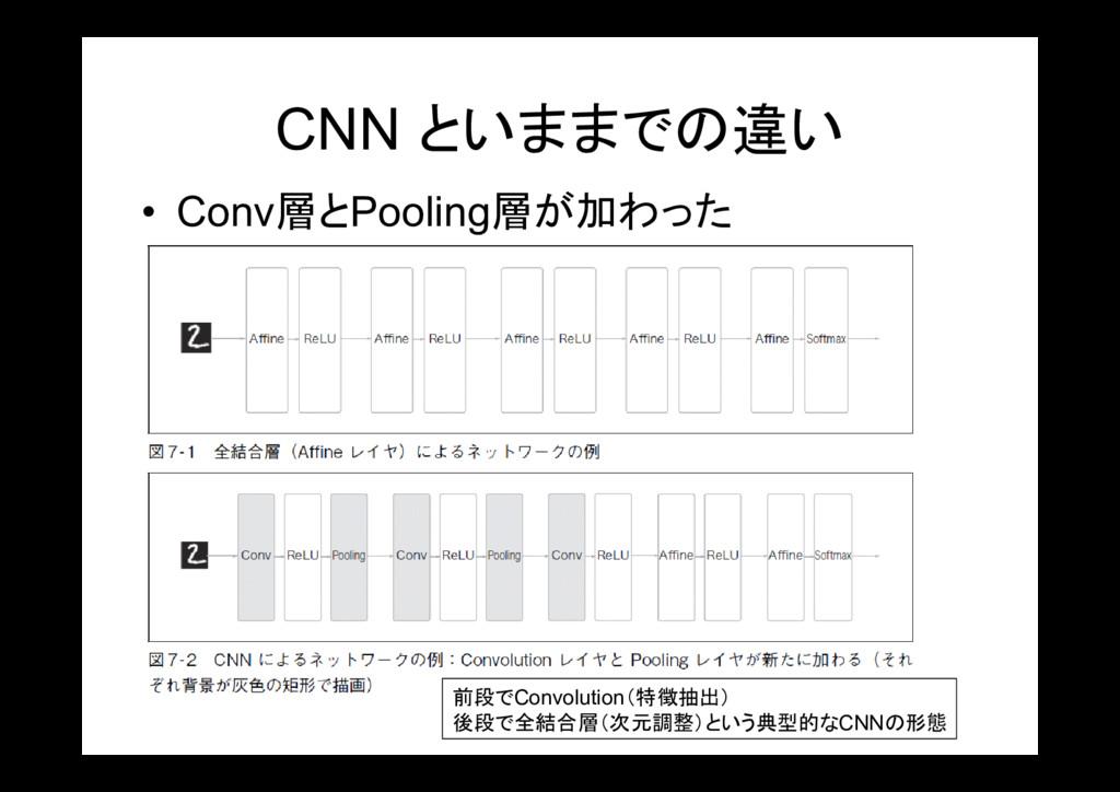 CNN といままでの違い • Conv層とPooling層が加わった 前段でConvoluti...