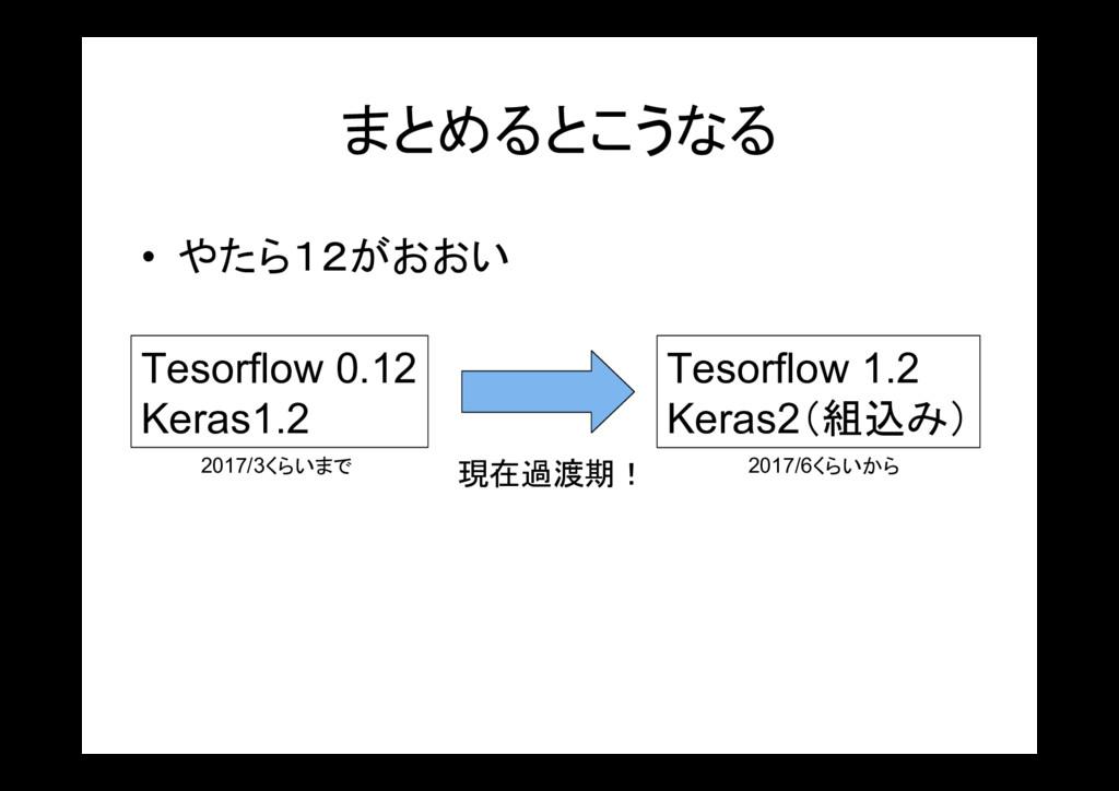 まとめるとこうなる • やたら12がおおい Tesorflow 1.2 Keras2(組込み)...